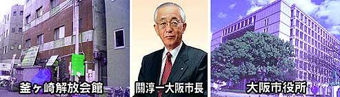 釜ヶ崎解放会館と関市長と大阪市役所