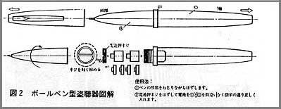 ボールペン型盗聴器