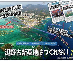 沖縄ドローンプロジェクト