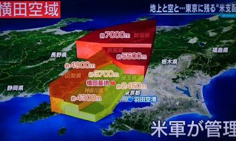 横田空域と日米合同委員会