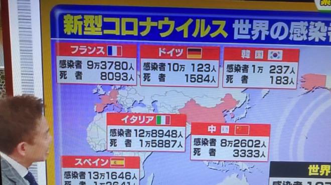 「新型コロナ問題を考える」 中国・韓国との対比から-日本政府の対応は?