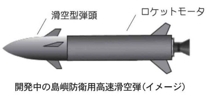 防衛省が開発中の島嶼防衛用の滑空ミサイル模式図