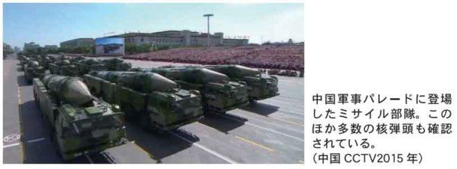 中国の軍事パレード(2015)