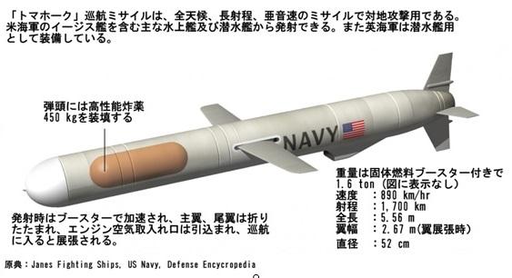 トマホーク巡航ミサイル